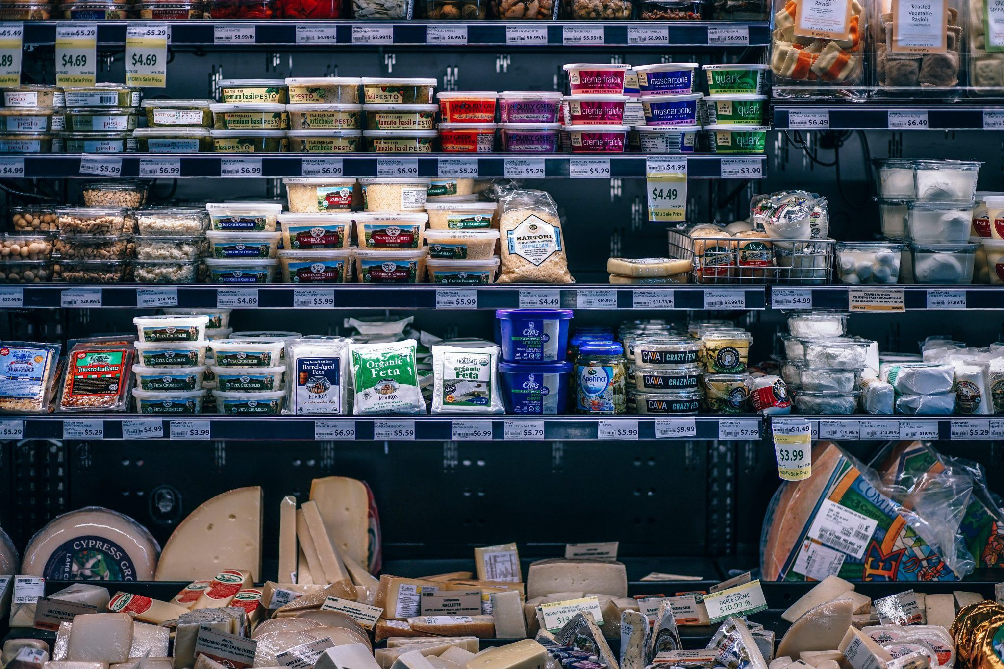 Sell in FMCG: The 5 essential KPIs to boost revenue   Geoblink