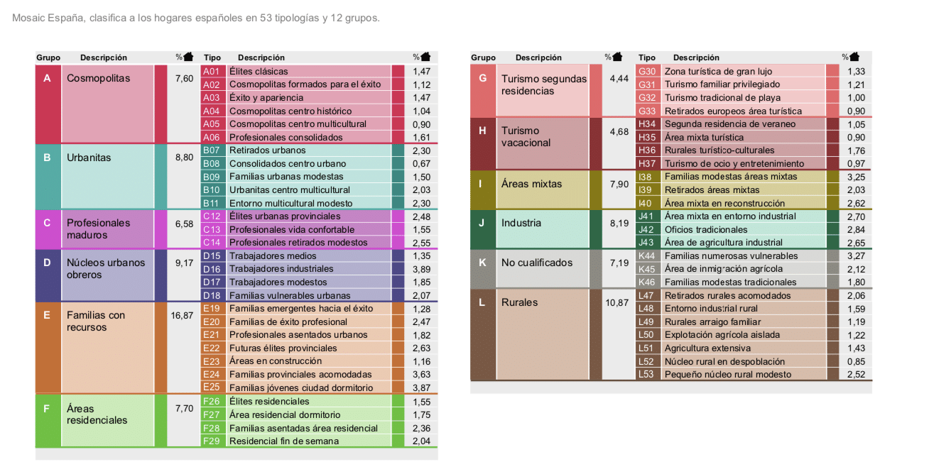 Mosaic Data